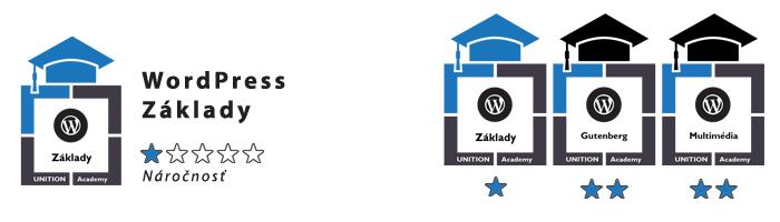 WordPress Základy